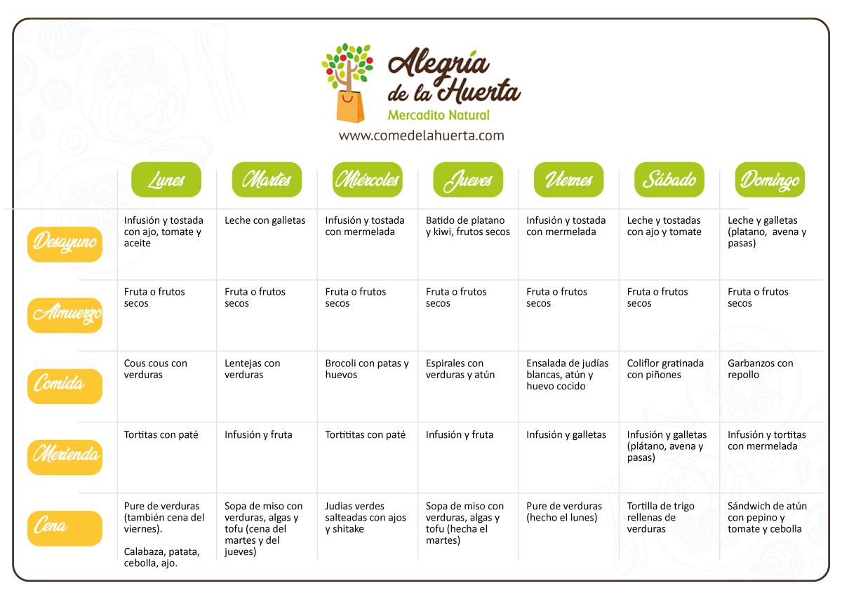 Menú semanal ecológico de febrero. Las 5 comidas para los 7 días de la semana. ideas para una alimentación sana, ecológica y rica.