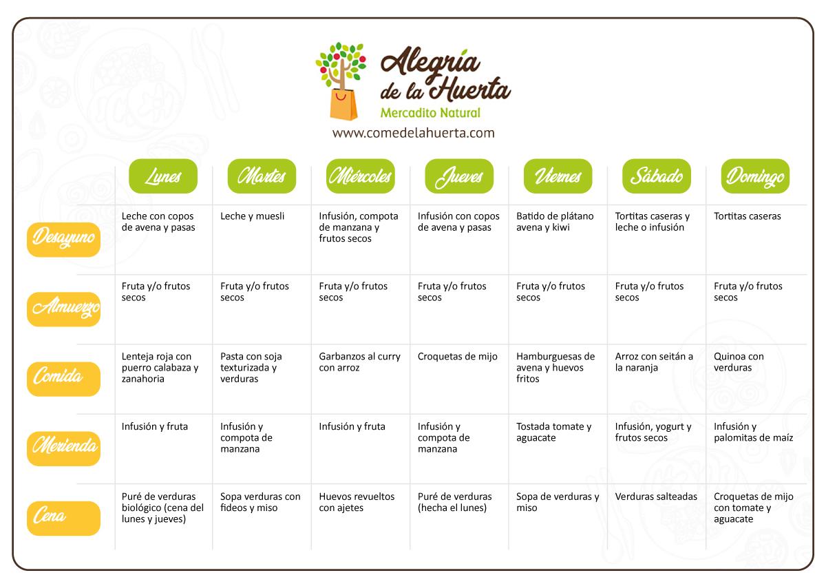 Menú semanal ecológico de marzo. Las 5 comidas para los 7 días de la semana. ideas para una alimentación sana, ecológica y rica.