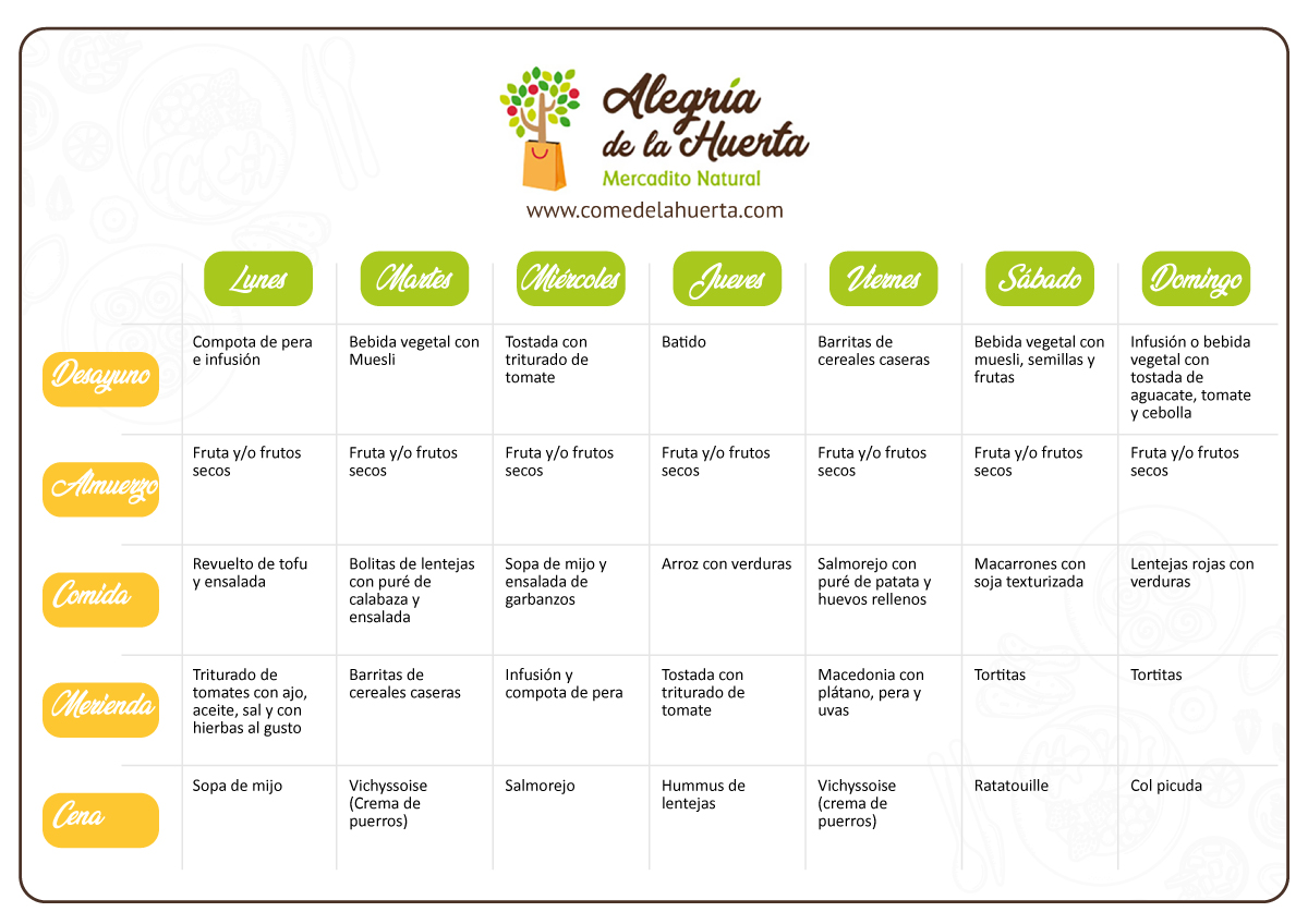 Menú semanal ecológico de octubre. Las 5 comidas para los 7 días de la semana. ideas para una alimentación sana, ecológica y rica.